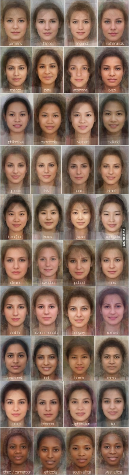 average_women_faces_in_different_countries