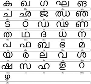 Malayalam Alphabets on Weather Chart Images