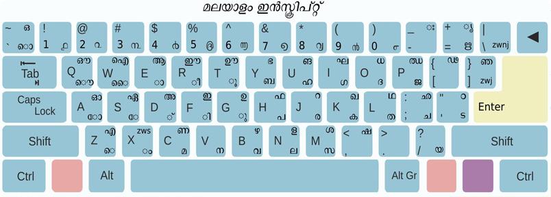 malayalam-compute