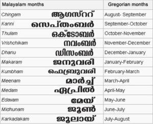 malayalam-months